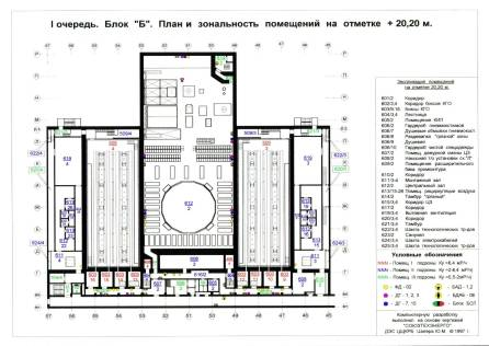 Unit 2 reactor building, Chernobyl Nuclear Power Plant, +20.2m elevation