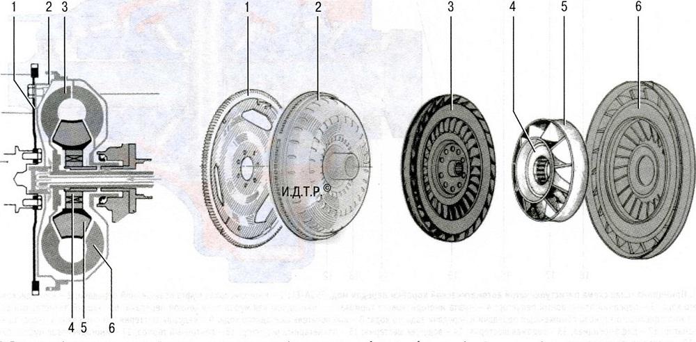 ГИДРОТРАНСФОРМАТОР КОРОБКИ ПЕРЕДАЧ G35M-R, G66M-R, FS5A-EL