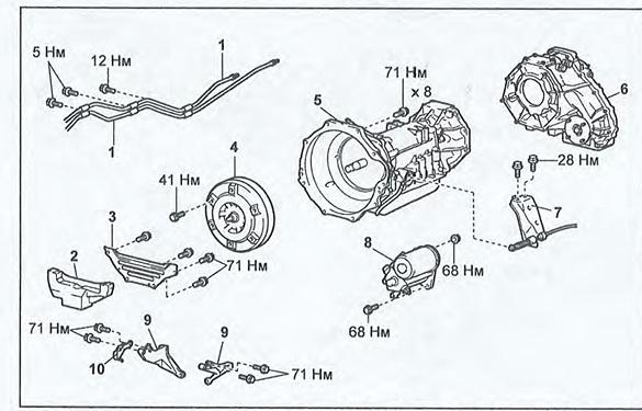 Снятие автоматической коробки передач A750F, A340F, A343F