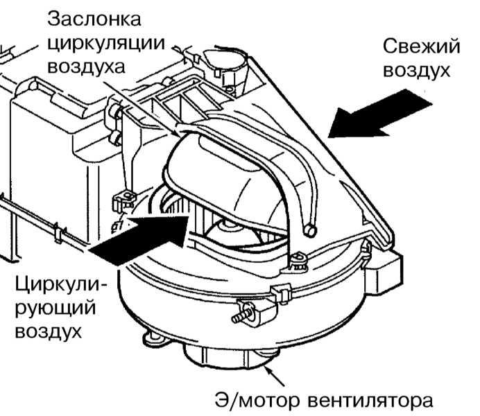 Снятие и установка электромоторов привода заслонок