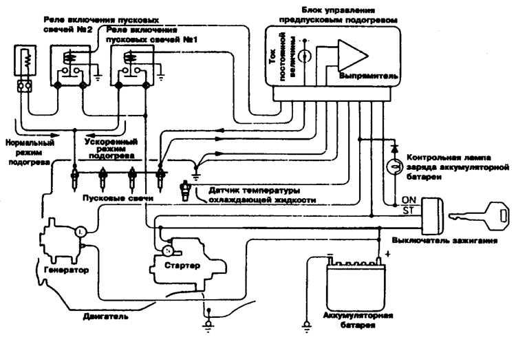 Проверка системы предпускового подогрева двигателя 4D56Т