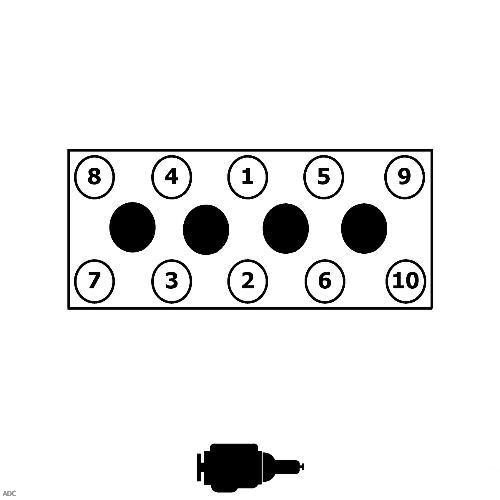 Крутящие моменты затяжки PEUGEOT 406 (8B) 1.8 16V