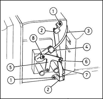 Снятие и установка компонентов системы отопления