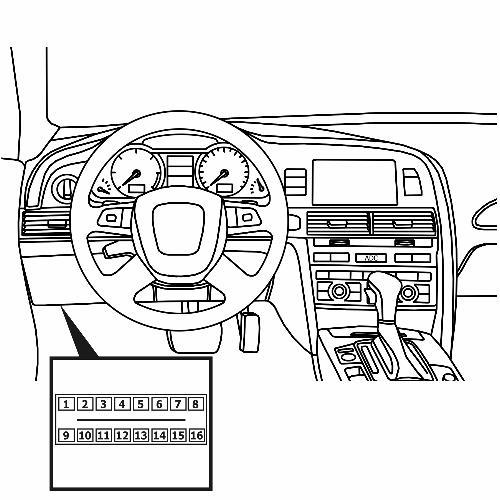 Технические данные AUDI A6 (4F2, C6) 3.0 quattro