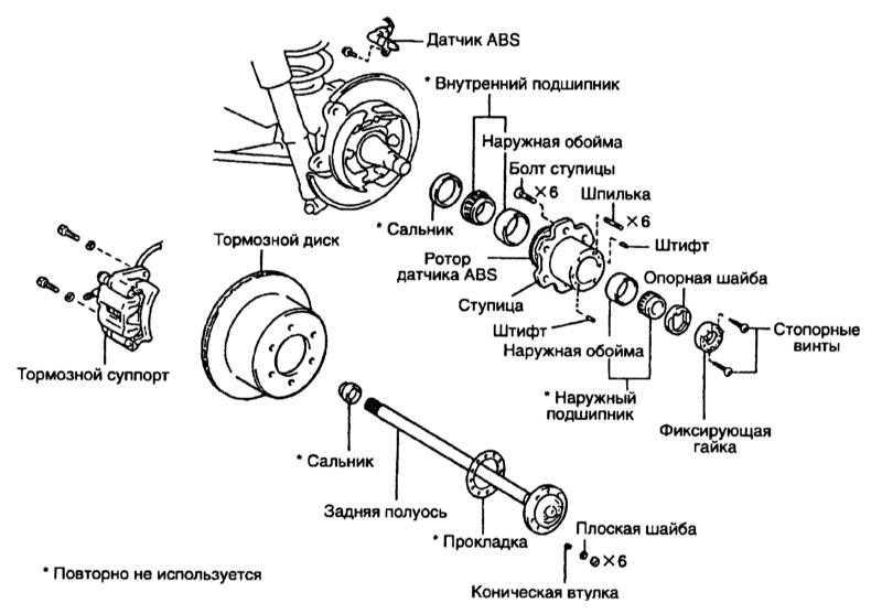 Снятие и установка полуосей, подшипников и сальников