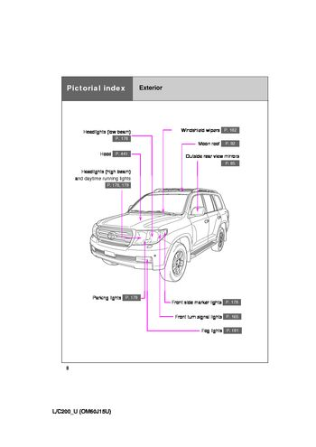 Fiat Doblo Fuse Box Diagram Peugeot 307 Fuse Box Diagram