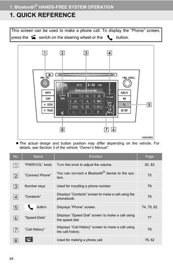 2013 Hyundai Elantra Gps Radio Wiring Diagram 2013 Toyota Yaris Toyota Universal Display Audio System