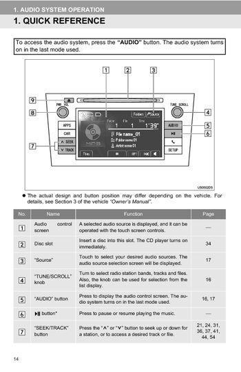 2013 Rav4 Wiring Diagram 2013 Toyota Rav4 Toyota Universal Display Audio System