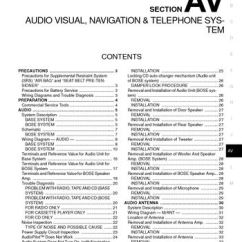 2003 Nissan 350z Wiring Diagram Dodge Ram Ignition Audio Visual System Section Av Pdf Manual 94 Pages