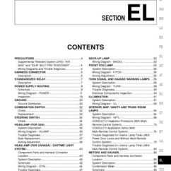 2001 Nissan Sentra Wiring Diagram 2008 Altima Engine 2000 Electrical System Section El Pdf Manual 350 Pages