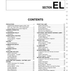 Nissan Frontier Wiring Diagram 2000 Er For Library Management System Xterra Electrical Section El Pdf Manual 288 Pages