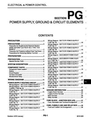2015 Infiniti Q50  Power Supply, Ground & Circuit