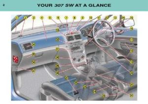 2002 Peugeot 307 SW  Owner's Manual  PDF (137 Pages)