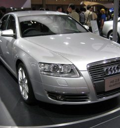 audi a6 c6 pdf service repair manuals [ 1024 x 768 Pixel ]