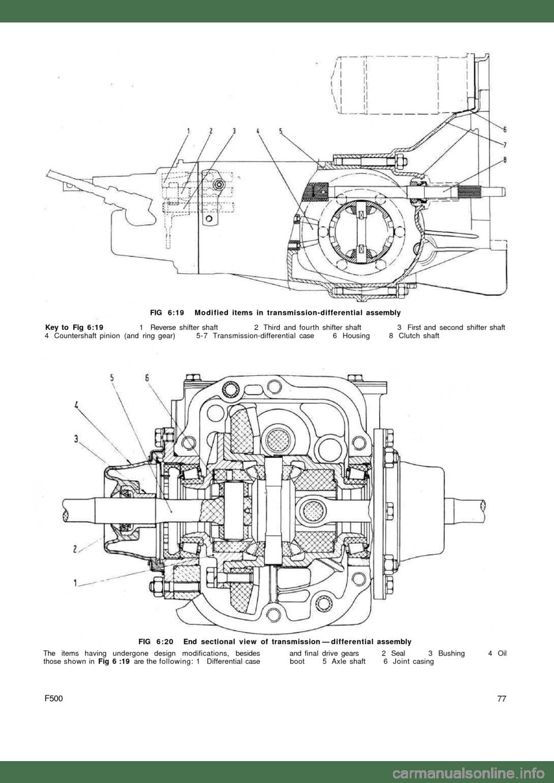FIAT 500 1967 1.G Repair Manual (128 Pages)
