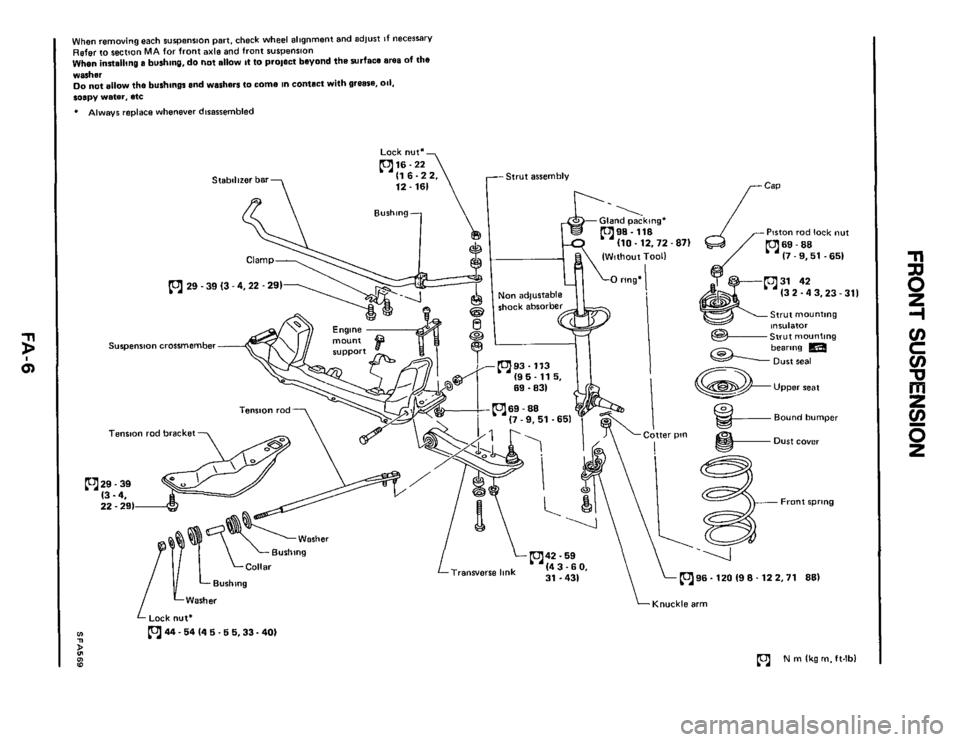 NISSAN 300ZX 1984 Z31 Front Suspension Workshop Manual