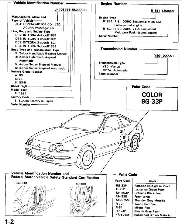Acura Integra 1994 DB7 DB8 DC2 DC4 Repair Manual DOWNLOAD