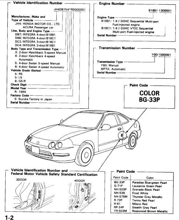 Acura Integra DB7 DB8 DC2 DC4 1998 Repair Manual DOWNLOAD