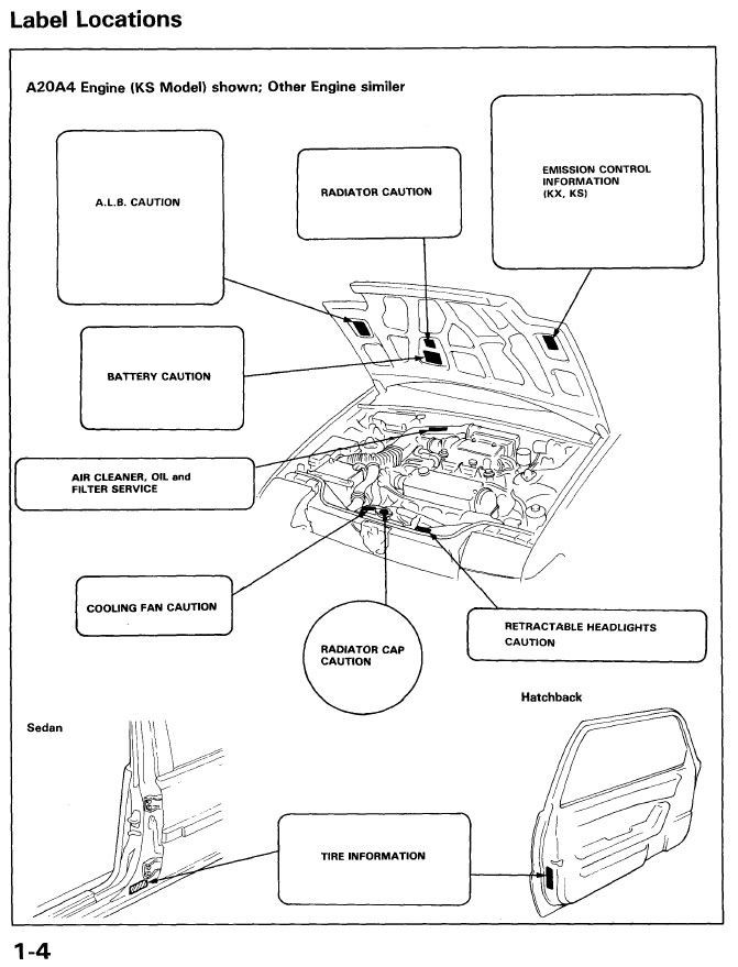 Honda Accord 86-89 Service Manual DOWNLOAD