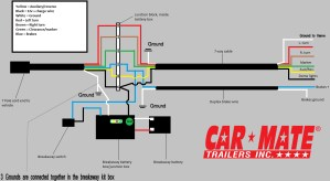 Technical Support | Car Mate Trailers, Inc