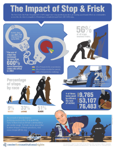 nypd-stop-and-frisk-2011-infographic