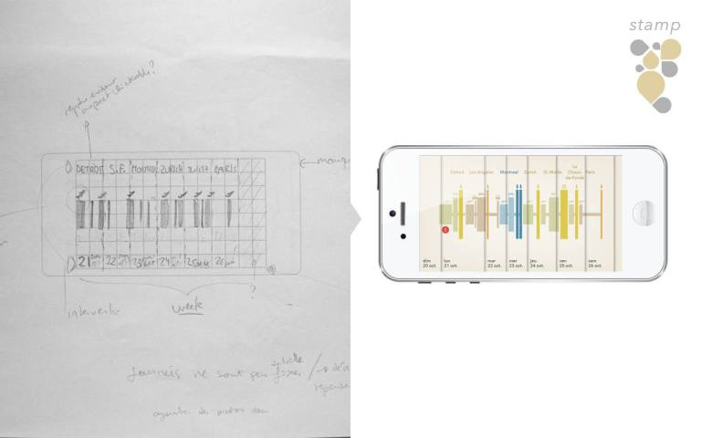 wireframe-examples-4