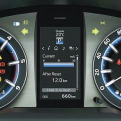 Speedometer All New Kijang Innova Corolla Altis Launch Date Car N Bike Expert Toyota Crysta