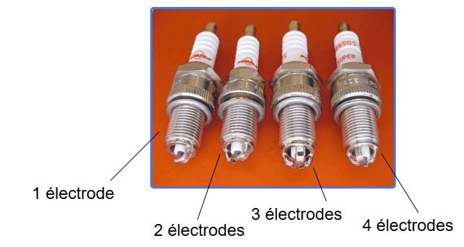 differentes-types-de-bougies-allumage