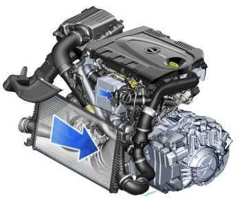 image-moteur-opel-cdti-bi-turbo