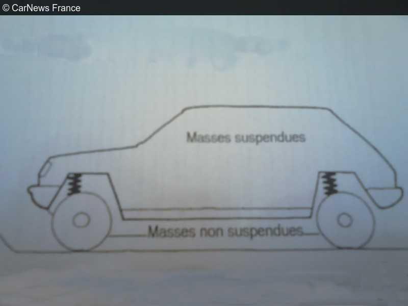 les-masses-suspendues-non-suspendues