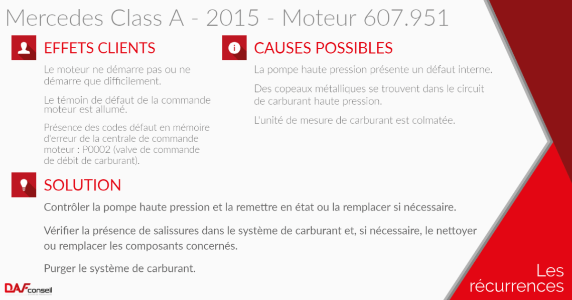 mercedes-class-a-2015-601-9516db
