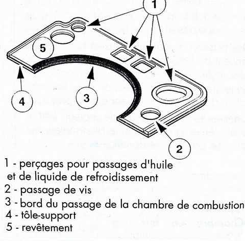 joint-de-culasse
