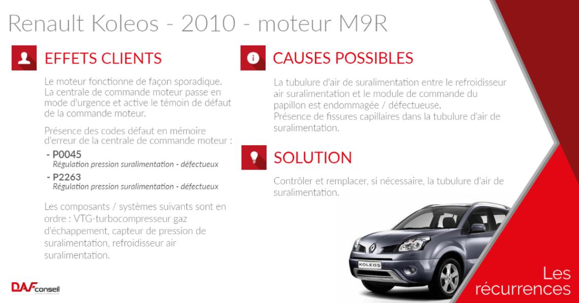 Renault Koleos 2011 - P0045 et P2263