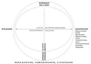 matrice-client-nuea4