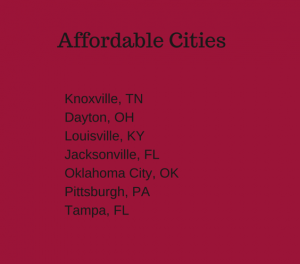 A few of Forbes' most affordable U.S. cities. Not hard duty.