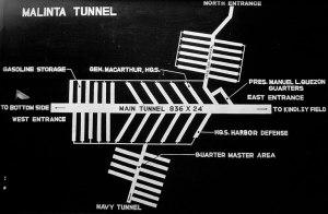 Layout of Malina Tunnel
