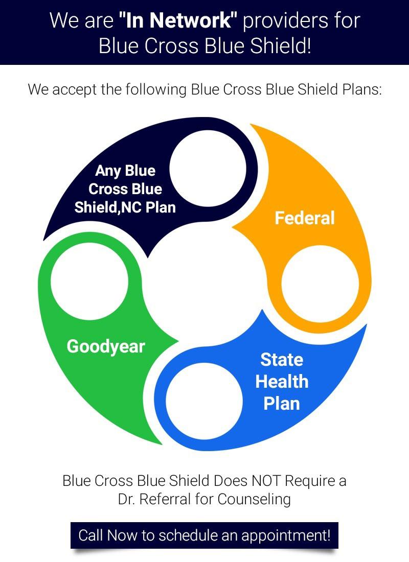 Blue Cross Blue Shield  Carolina Counseling Services