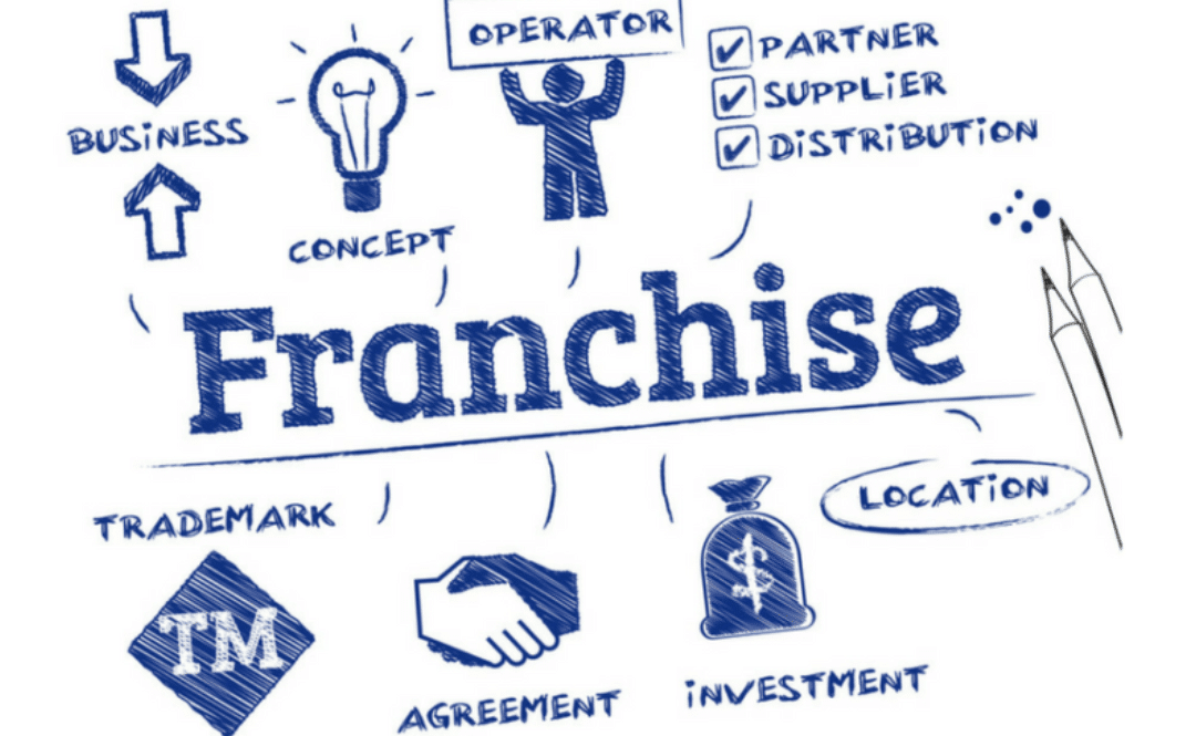 franchise diagram