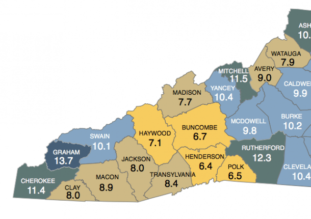 July 2013 unemployment in Western North Carolina counties. Map courtesy of the N.C. Department of Commerce.