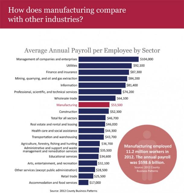 manufacturing_2014_print-3