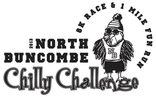 Chilly Challenge 8k