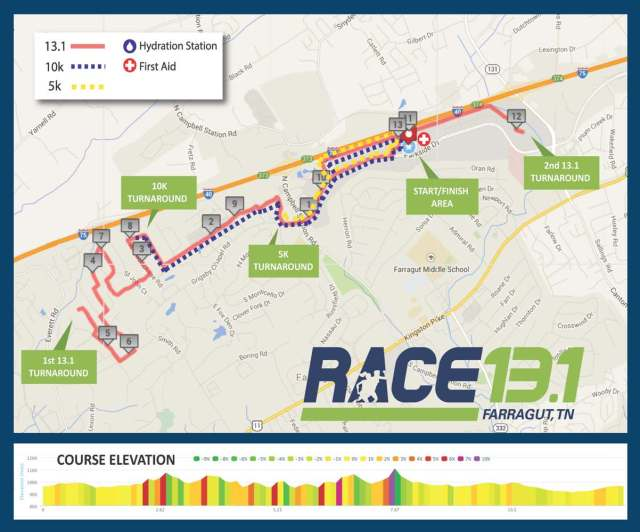 Race 131 Farragut TN Course Map 2015