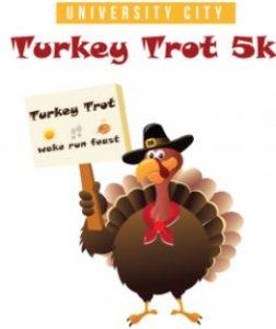 university-city-turkey