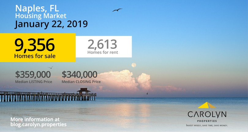 Naples, FL Housing Market as seen in realtor com—January 20, 2019