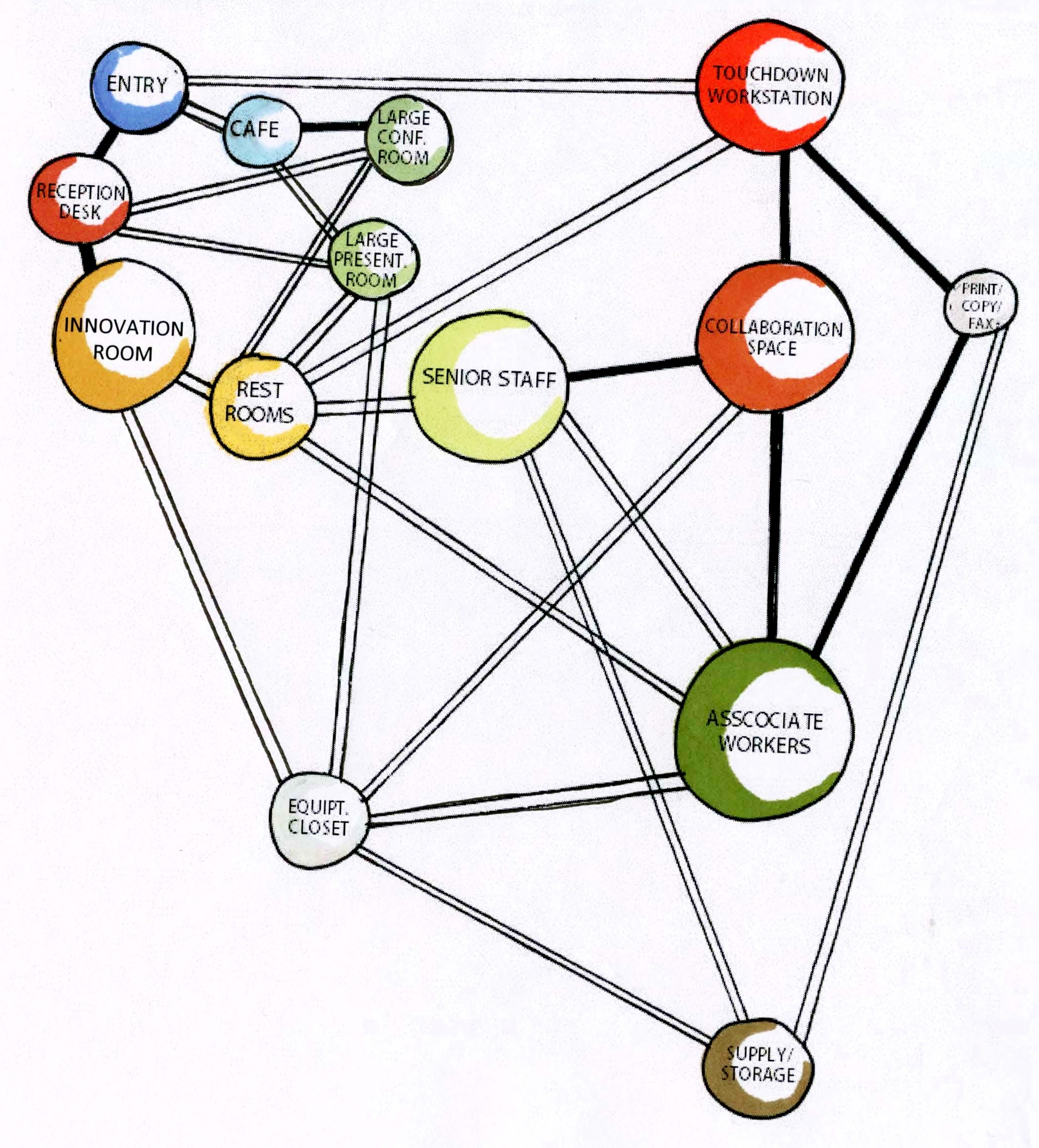 what are bubble diagram rv wiring trailer diagrams on pinterest bubbles google and behance
