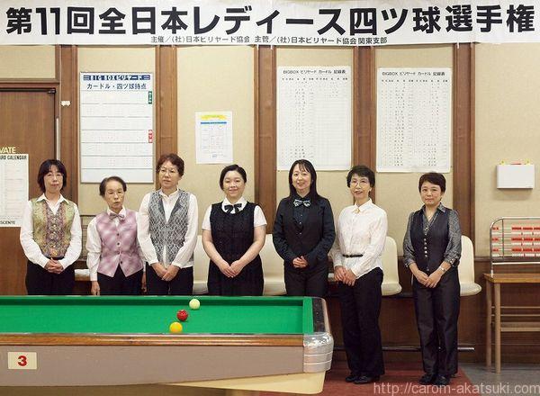 第11回全日本レディース集合写真