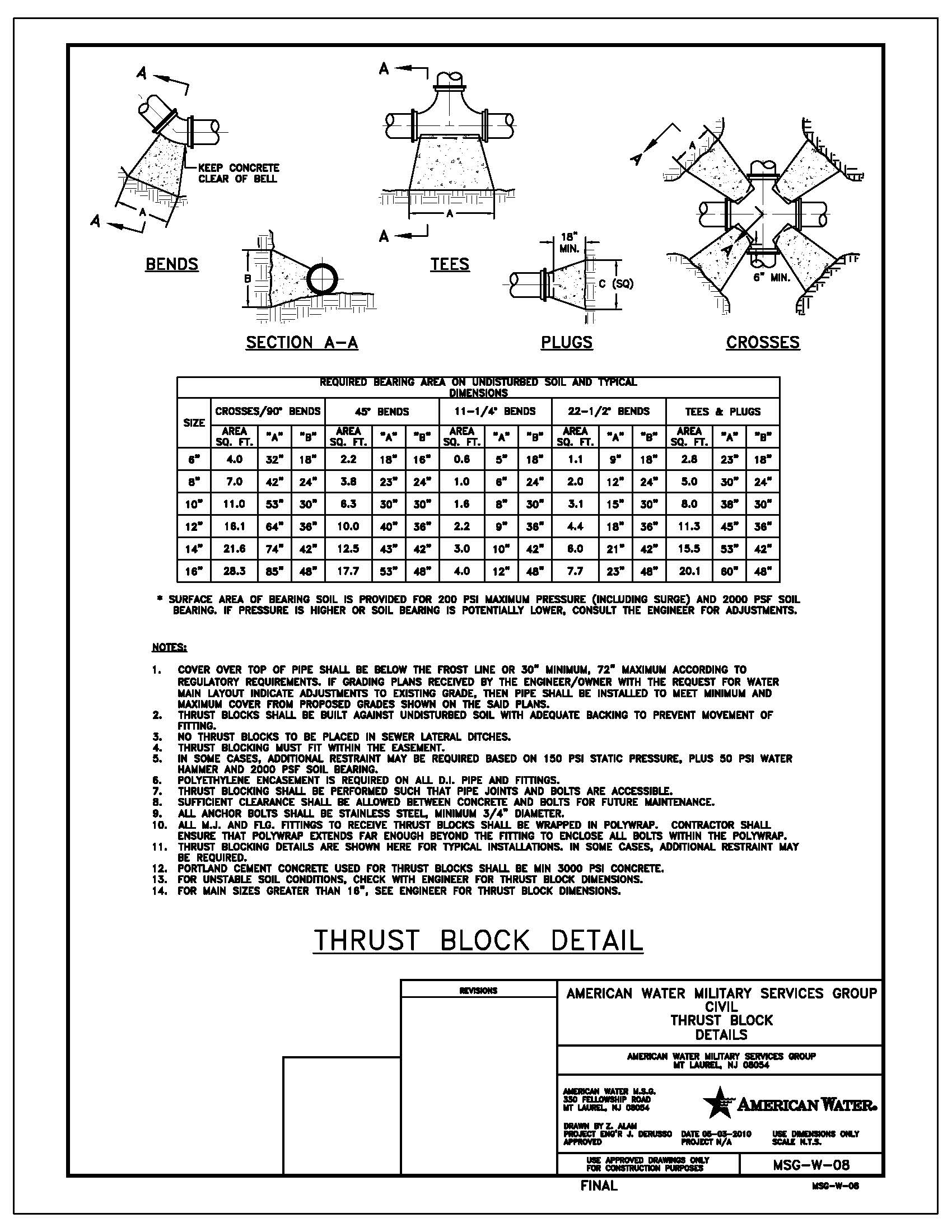 Index Of Extranet Ruckerelem Drawings Caddfiles Revit 02