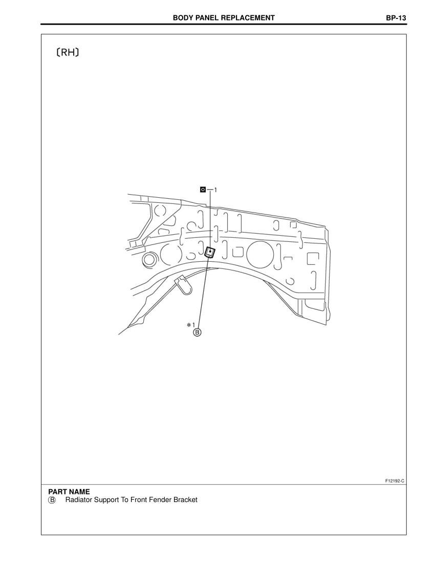 2003-2008 TOYOTA 4Runner Repair Manual, Front Fender Apron