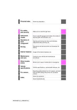 2015 Toyota 4Runner Owners Manual Free Download PDF Manual