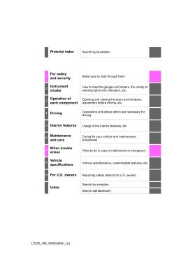 2019 Toyota Land Cruiser Owners Manual Free Download PDF